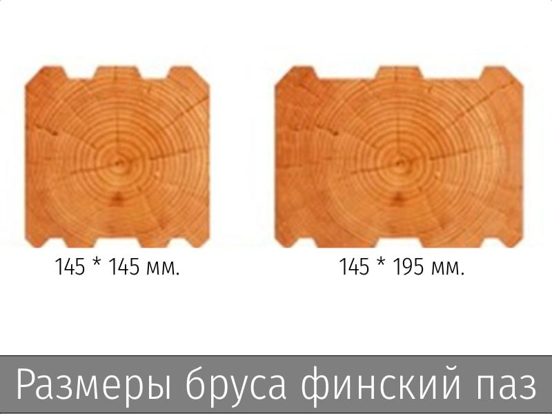Размер бруса финский профиль 145х145 мм. и 145х195 мм.