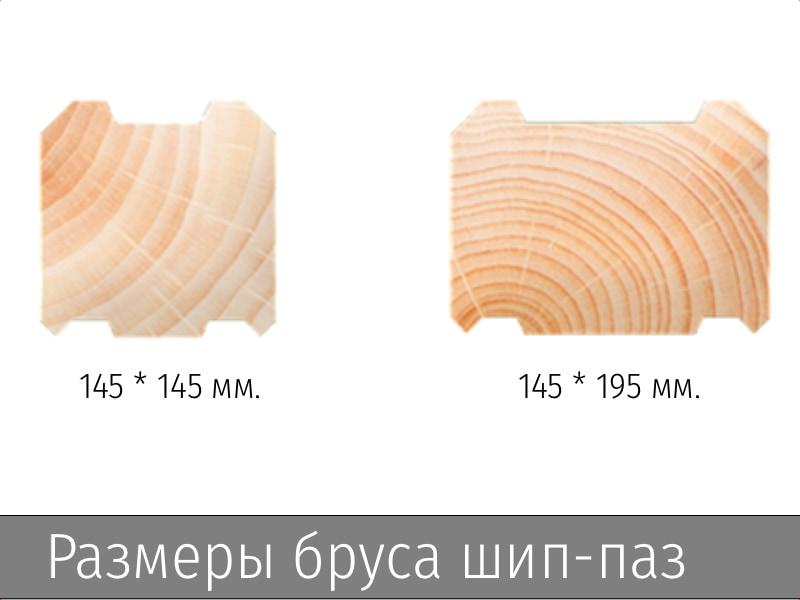 Размер бруса профиль шип-паз 145х145 мм. и 145х195 мм.